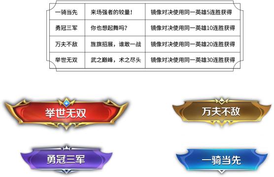 王者荣耀镜像对决第一期奖励一览 镜像对决法师英雄连胜条件介绍