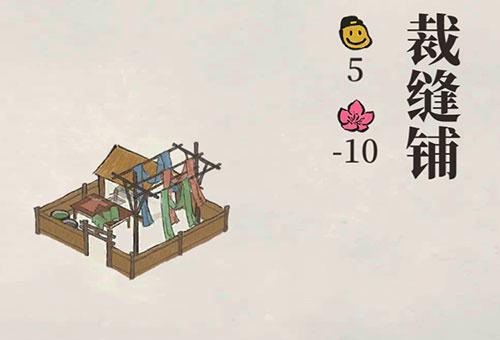 江南百景图裁缝铺造几个最好 裁缝铺建造数量推荐