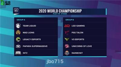 S10世界赛:入围赛B组出线形势分析 LGD、UOL形势大好