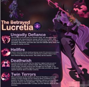 剑与远征神魔阵营卢克雷蒂亚怎么样 新英雄卢克雷蒂亚技能详细介绍