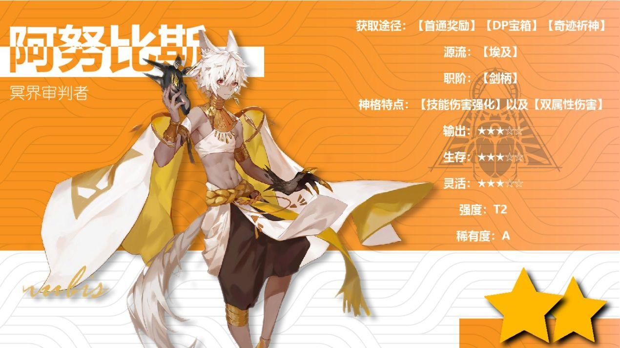 解神者X2阿努比斯兽主怎么搭配_阿努比斯最强兽主和宝石搭配攻略