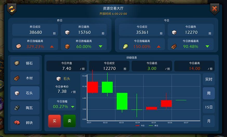 模拟帝国速刷金币攻略 金币获取技巧分享