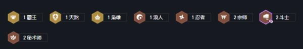 云顶之弈10.24最强阵容推荐