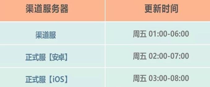 最强蜗牛11月27日更新内容介绍 最强蜗牛天竺地图华夏神域开放时间