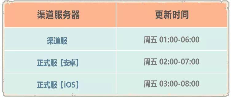 最强蜗牛11月27日更新内容一览:天竺地图华夏神域开放