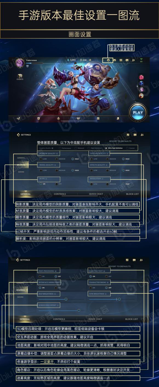 LOL手游键位怎么设置最好 最佳页面布局指南