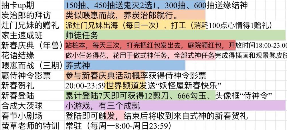 阴阳师妖怪屋春节活动排期大全 春节活动排期表一览