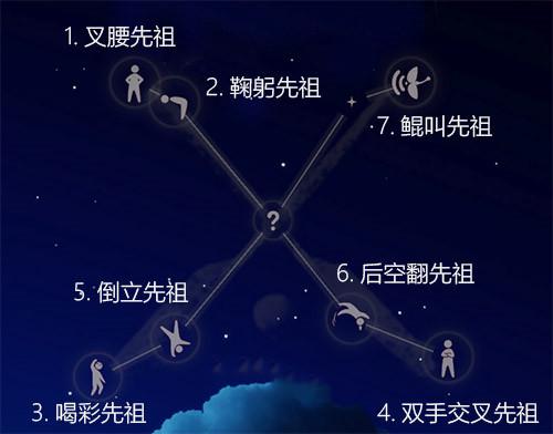 光遇霞谷全部先祖位置一览