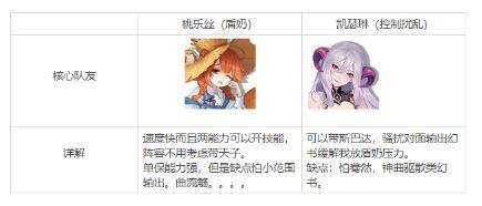 幻书启世录招摇PVP阵容搭配攻略