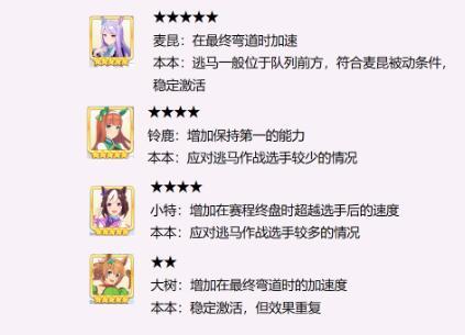 赛马娘全三星角色技能强度分析及固定技能继承推荐