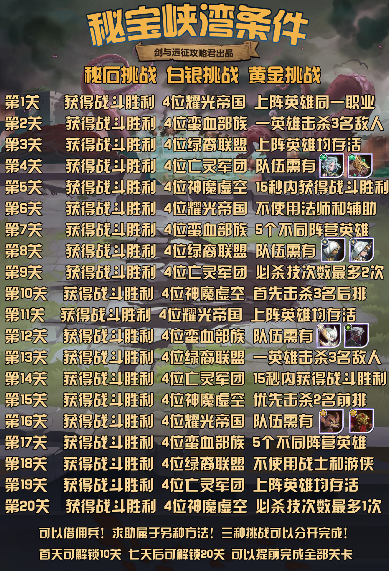 剑与远征秘宝峡湾第八期条件一览