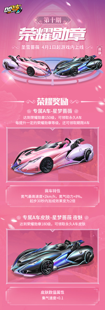 QQ飞车手游第十期荣耀勋章赛车奖励大全