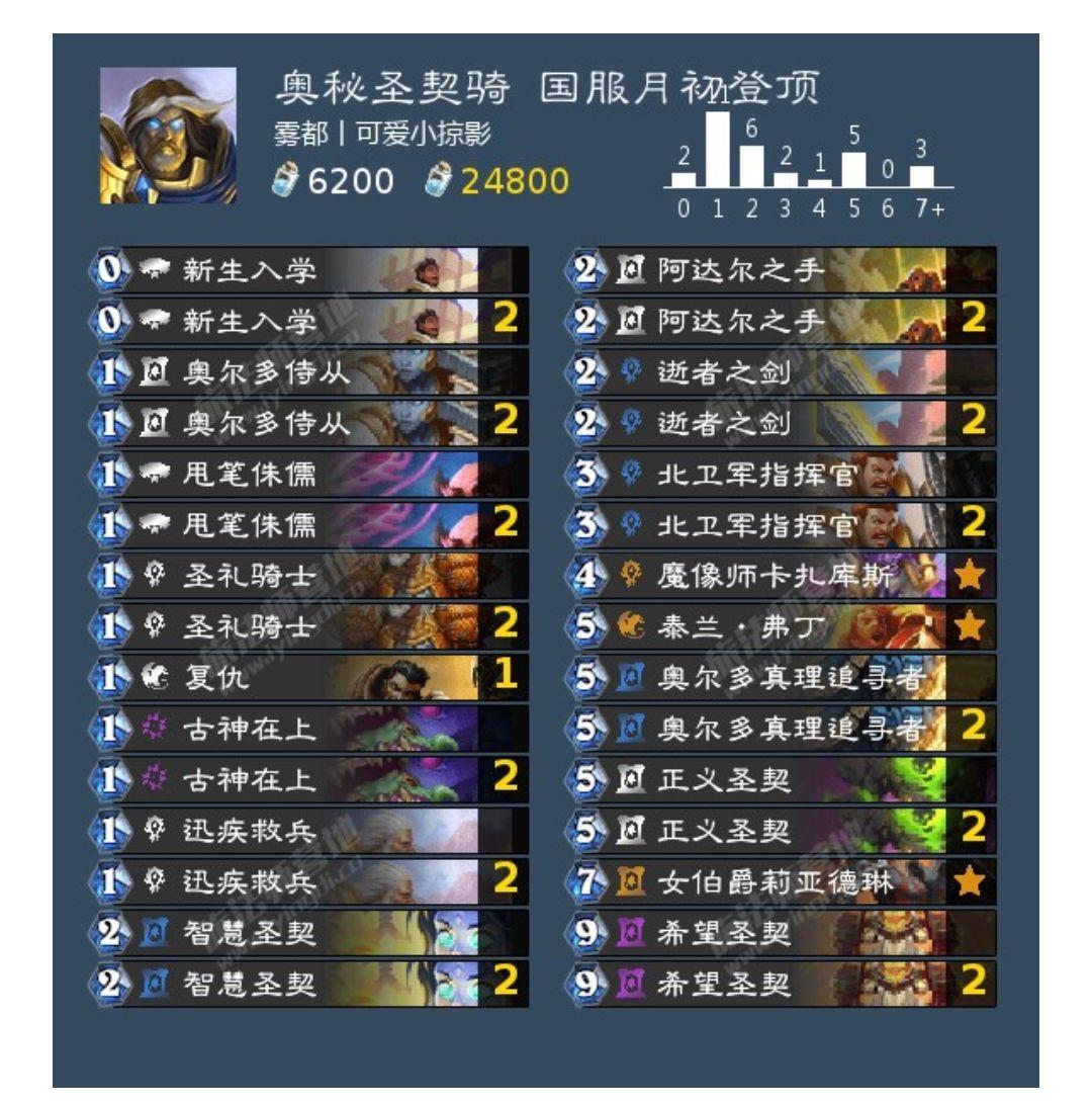 炉石传说20.0版本天梯上分高胜率卡组推荐