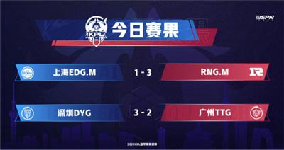 虎牙KPL:猫神六点六缺战,RNG.M三比一大胜上海EDG.M拿下赛季首胜