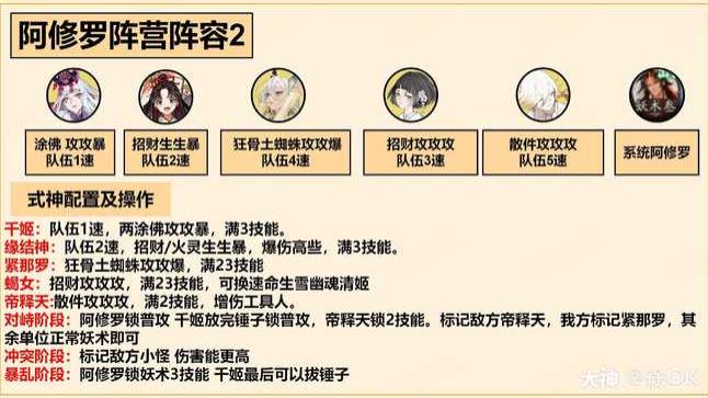 阴阳师善恶终章高分阵容搭配推荐