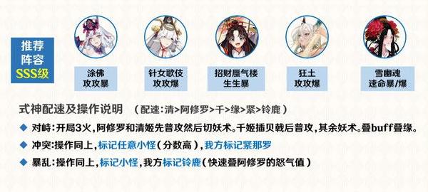 阴阳师善恶终章阿修罗阵营阵容推荐