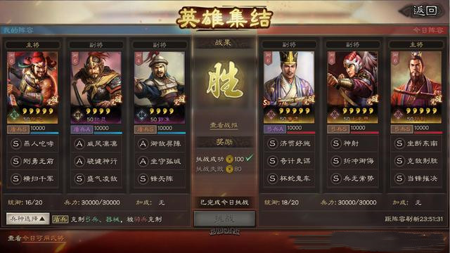 三国志战略版英雄集结第四天阵容搭配攻略