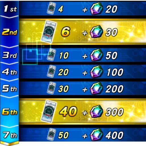 游戏王决斗链接5月8日卡盒促销性价比分析