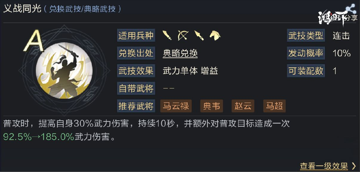 鸿图之下S4赛季典略武技强度分析