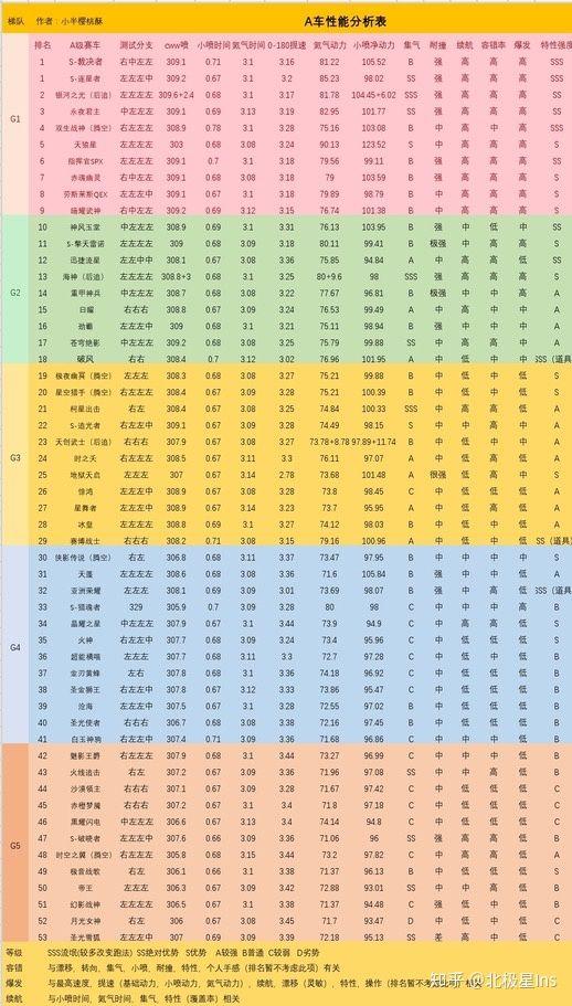 飞车车排行_全球顶级10大车企排名