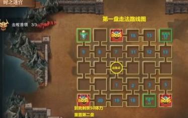 荣耀大天使5转时之迷宫通关攻略