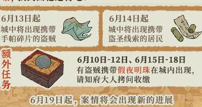 江南百景图假夜明珠盗贼位置详细介绍