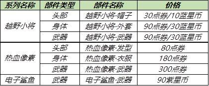 王者荣耀鲁班七号电玩小子星元皮肤价格一览