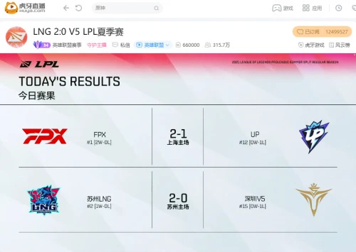 虎牙直播LPL:凌晨战神千里追杀,FPX鏖战三局击败UP锁定两连胜