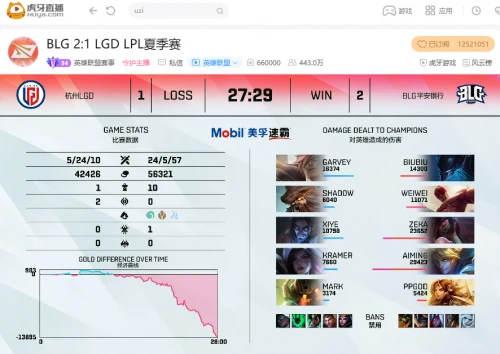 虎牙直播LPL:三打五团灭加抢大龙,WE零封V5轻取主场三连胜