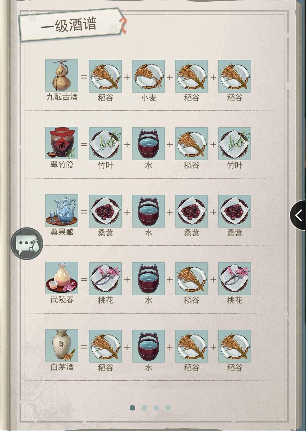 江湖悠悠1-4级酒谱合成推导公式分享