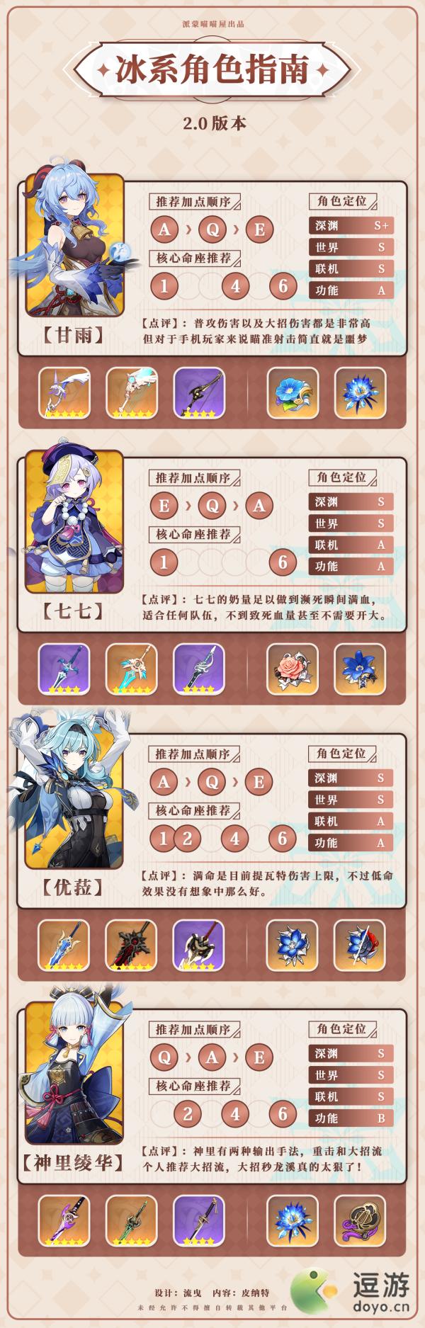 原神2.0版本冰元素角色指南