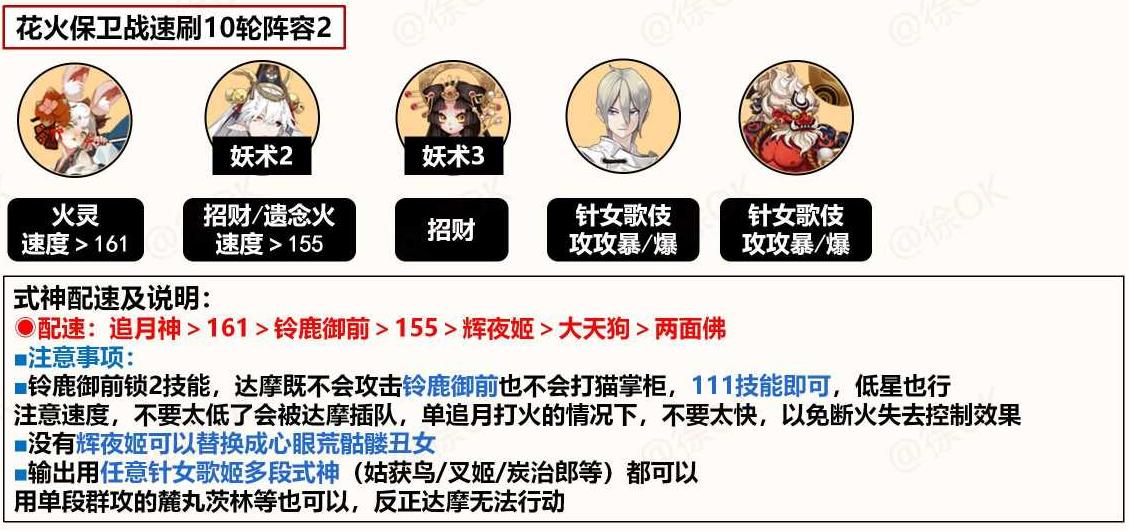 阴阳师花火保卫战阵容推荐