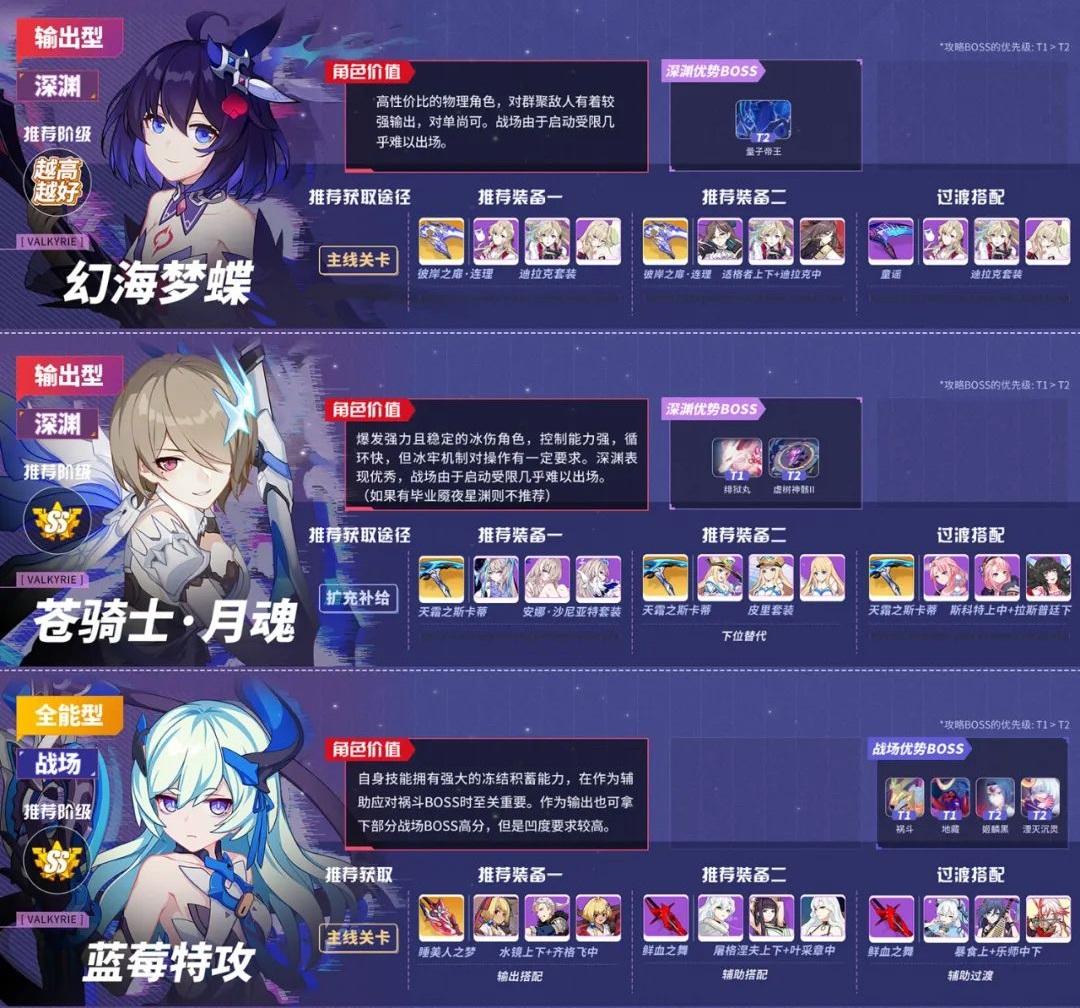崩坏三5.1女武神排行榜分享