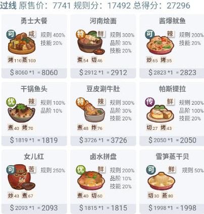 爆炒江湖丝绸之路限时任务10攻略