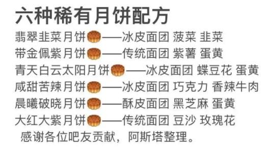三国志幻想大陆月饼配方分享