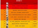战双帕弥什最新节奏榜 1.20节奏榜及英雄强度排行分析