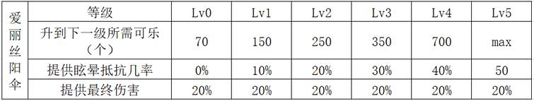 双生视界吸收峰偏移体力消耗计算 吸收峰偏移体力消耗计算