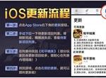 和平精英IOS如何更新 IOS更新流程一览
