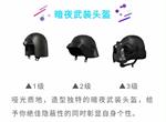 和平精英暗夜武装系列装备评测 头盔及Groza外观一览