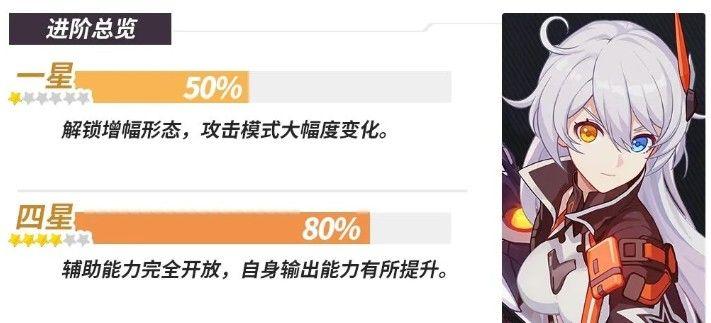 崩坏3增幅游侠玩法攻略 增幅天穹游侠值不值得培养